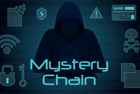 Mystery Chain (The Fox) Escape Room