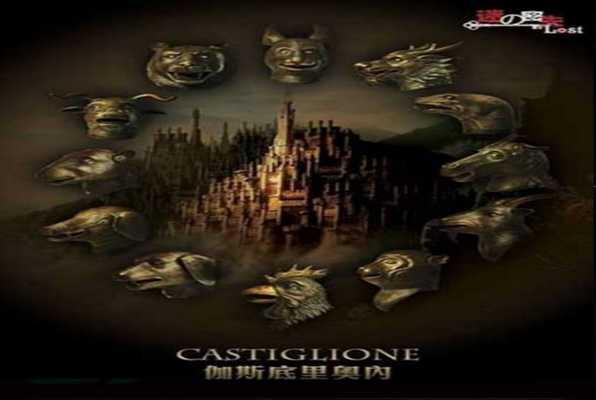 CASTIGLIONE (Lost SG) Escape Room